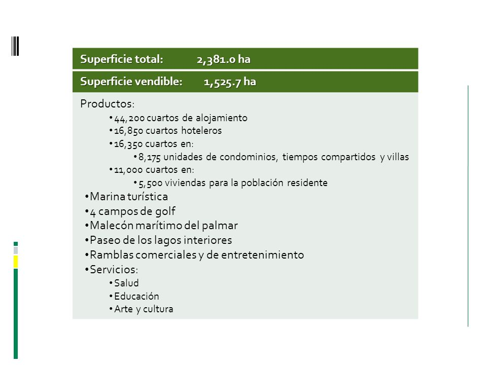 Superficie vendible: 1,525.7 ha Productos: