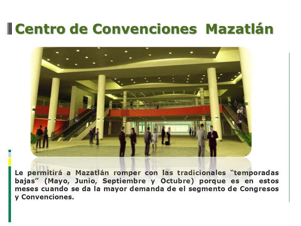Centro de Convenciones Mazatlán