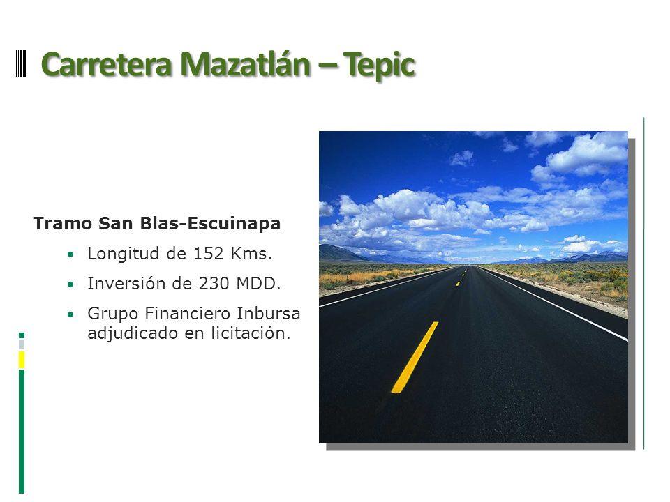 Carretera Mazatlán – Tepic
