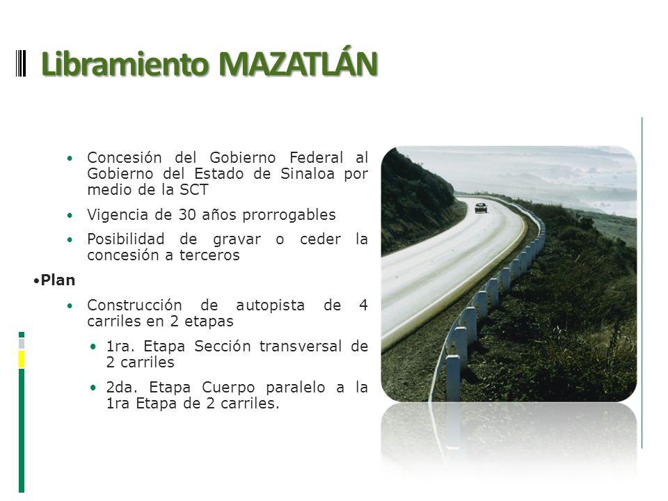 Libramiento MAZATLÁN Concesión del Gobierno Federal al Gobierno del Estado de Sinaloa por medio de la SCT.