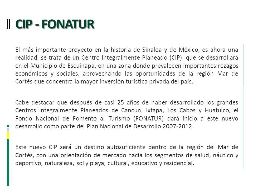 CIP - FONATUR