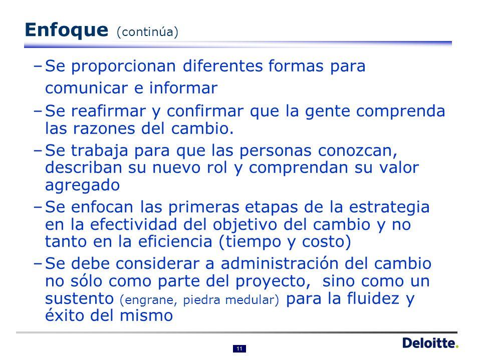 Enfoque (continúa) Se proporcionan diferentes formas para comunicar e informar.