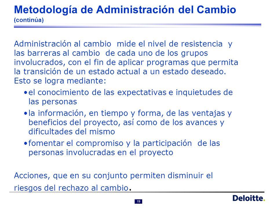 Metodología de Administración del Cambio (continúa)
