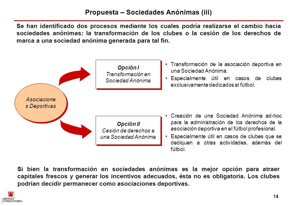 Propuesta – Sociedades Anónimas (iii)