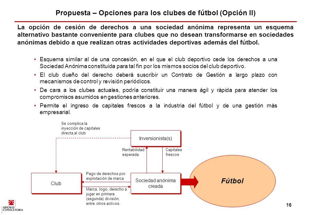 Propuesta – Opciones para los clubes de fútbol (Opción II)