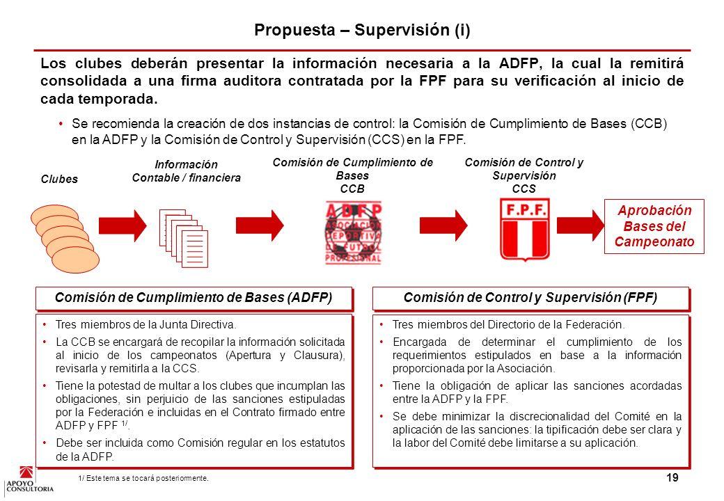 Propuesta – Supervisión (i)