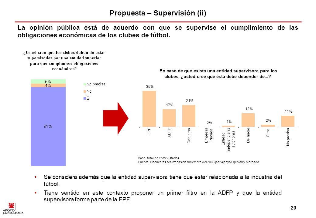 Propuesta – Supervisión (ii)