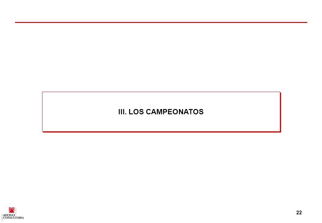 III. LOS CAMPEONATOS