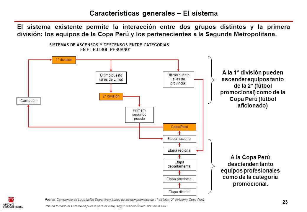 Características generales – El sistema