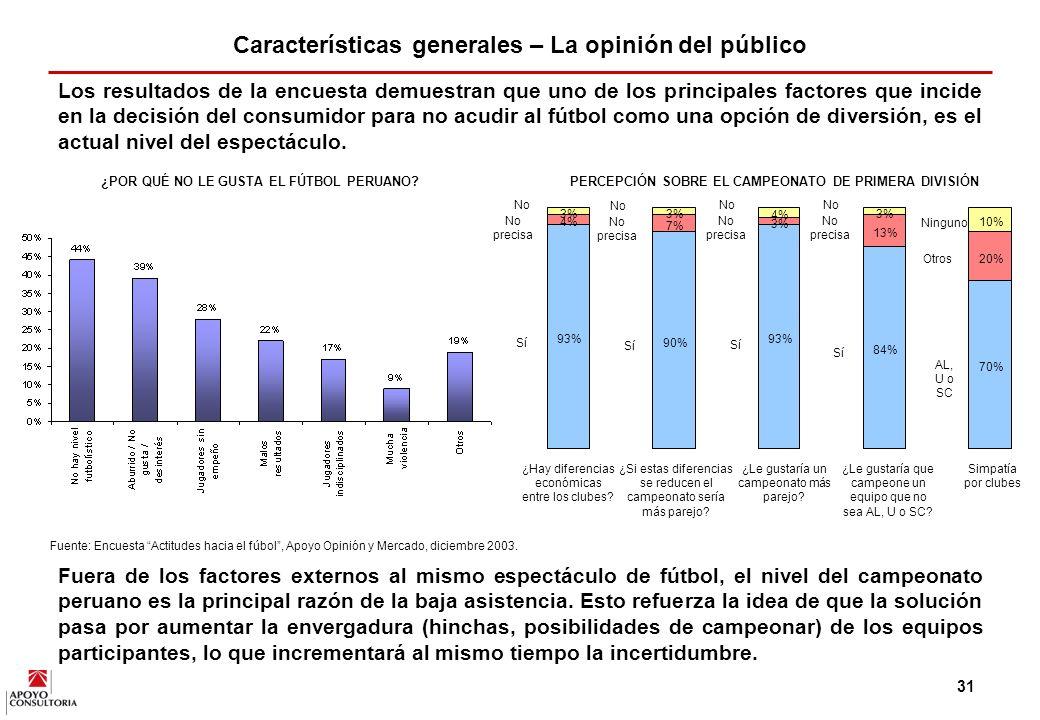 Características generales – La opinión del público