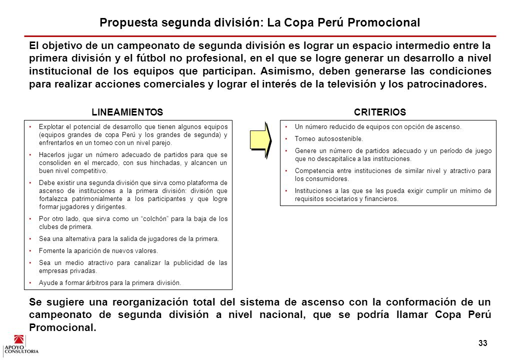 Propuesta segunda división: La Copa Perú Promocional