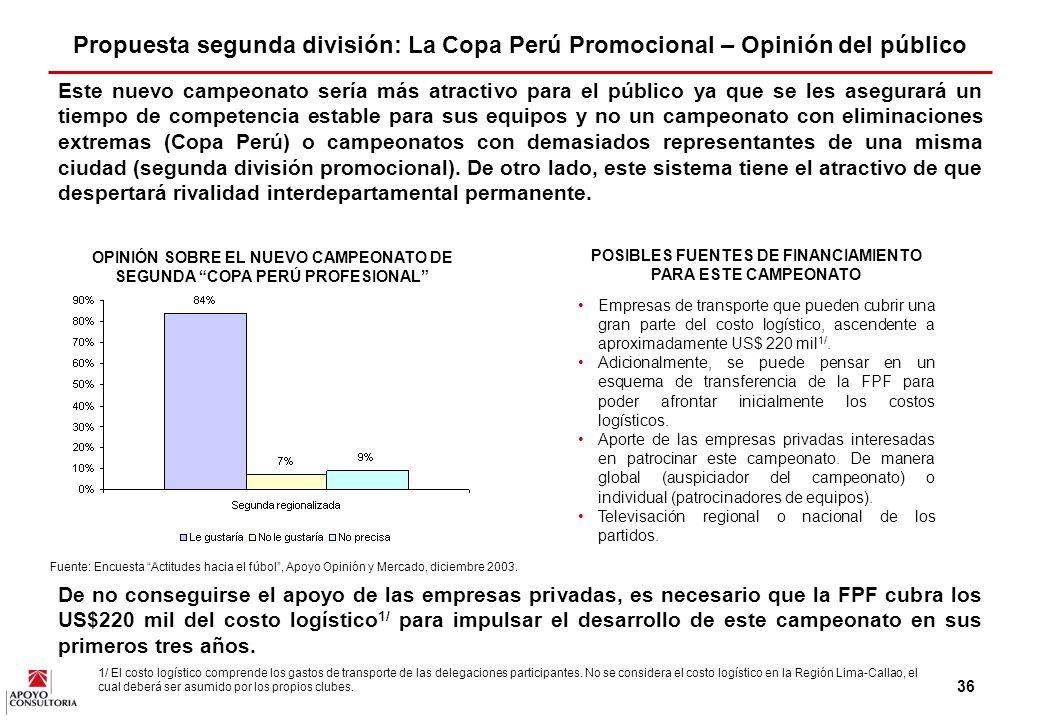 Propuesta segunda división: La Copa Perú Promocional – Opinión del público