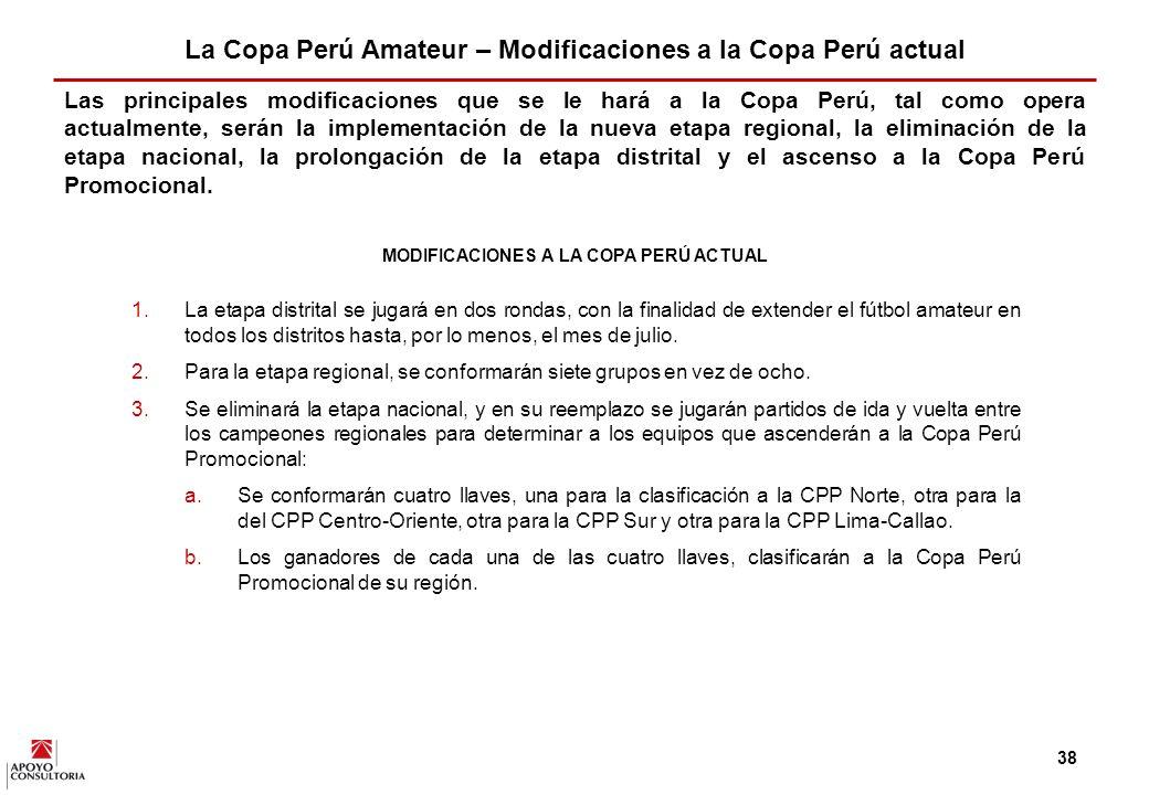 La Copa Perú Amateur – Modificaciones a la Copa Perú actual