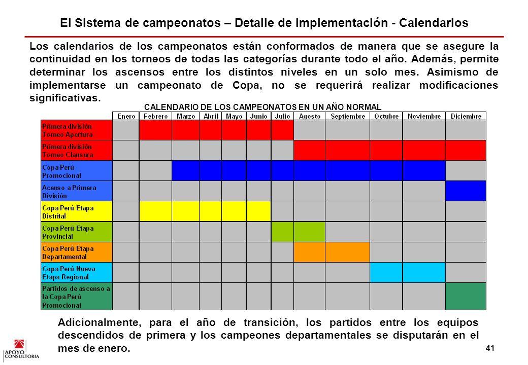 El Sistema de campeonatos – Detalle de implementación - Calendarios