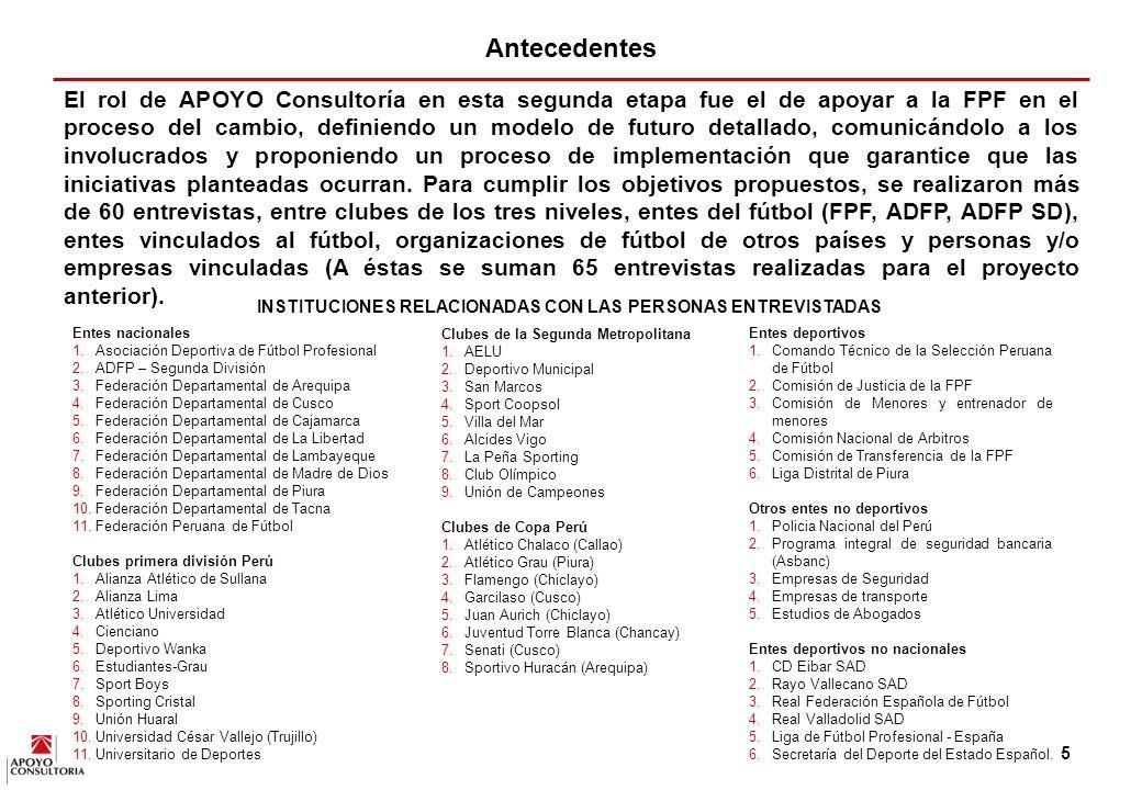 INSTITUCIONES RELACIONADAS CON LAS PERSONAS ENTREVISTADAS