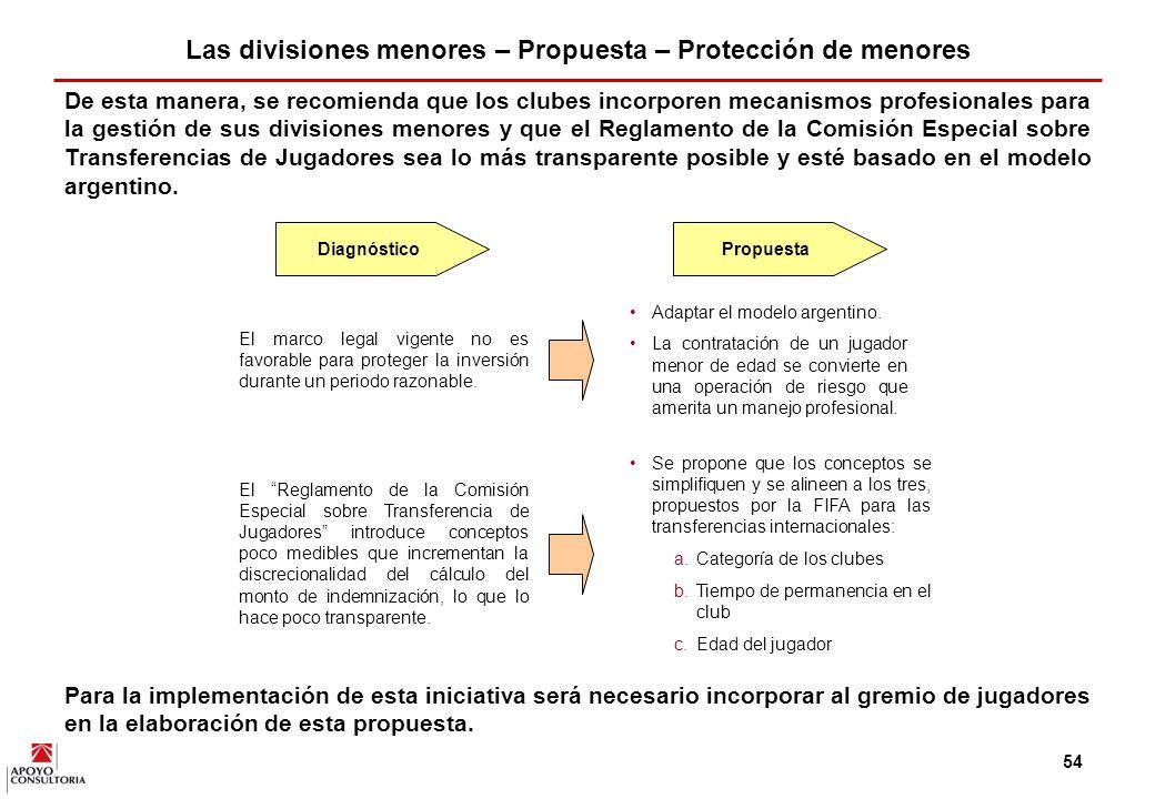 Las divisiones menores – Propuesta – Protección de menores