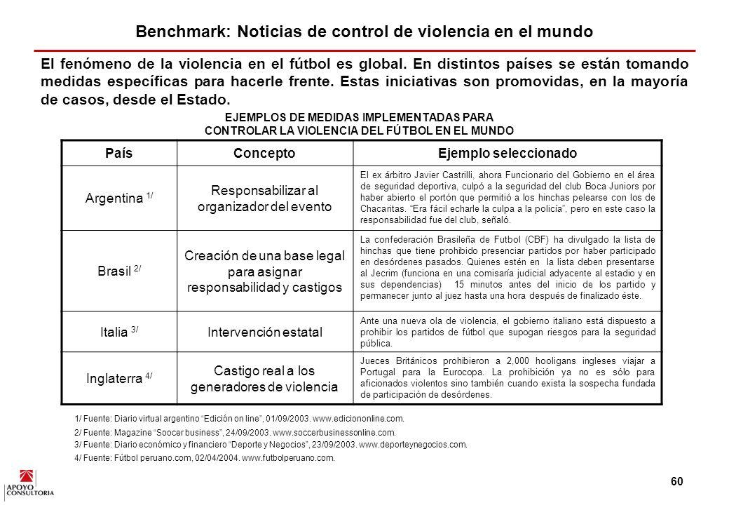 Benchmark: Noticias de control de violencia en el mundo