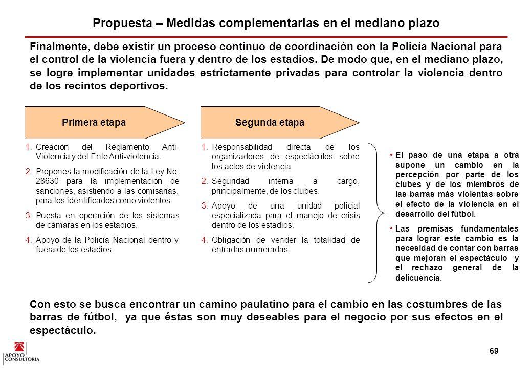 Propuesta – Medidas complementarias en el mediano plazo