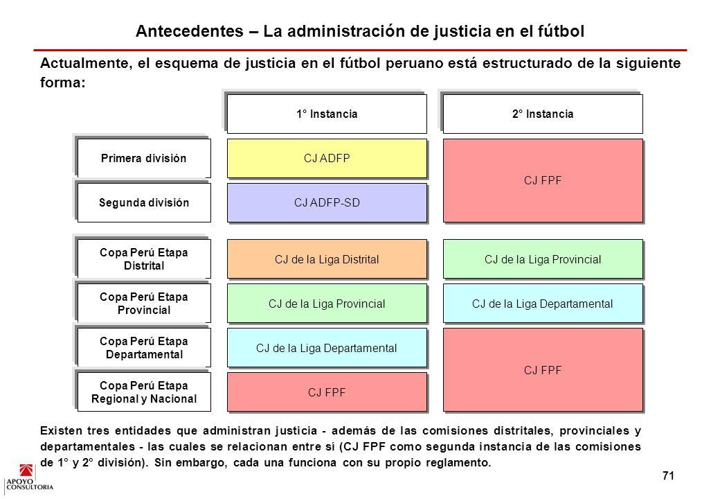Antecedentes – La administración de justicia en el fútbol
