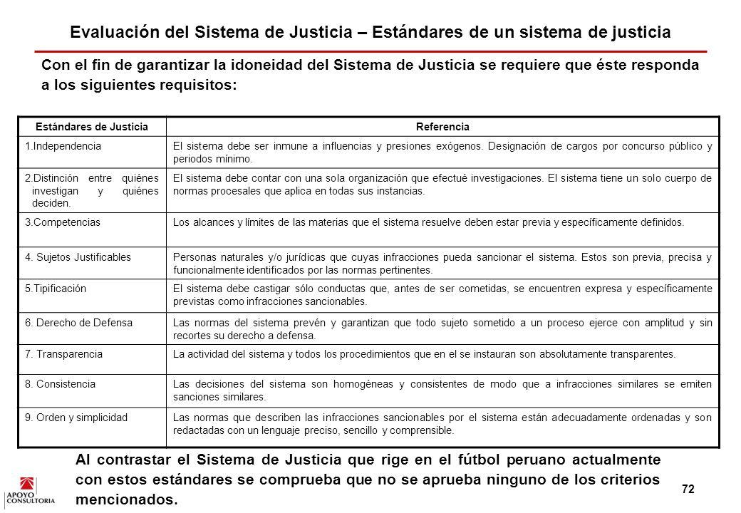 Estándares de Justicia