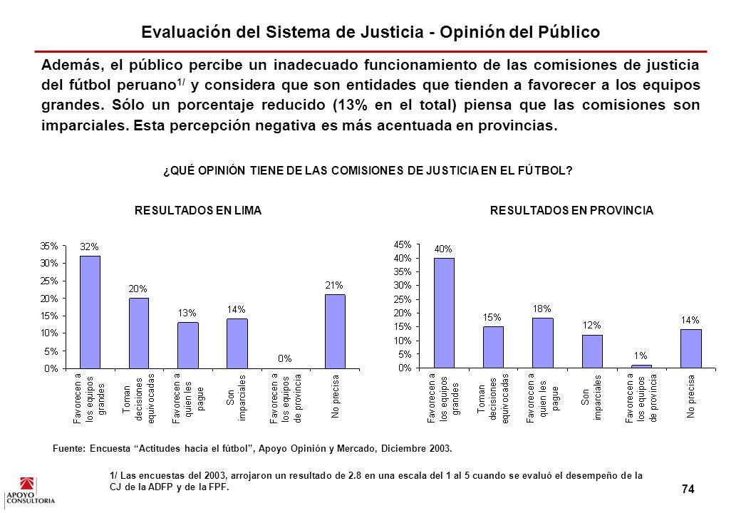 Evaluación del Sistema de Justicia - Opinión del Público