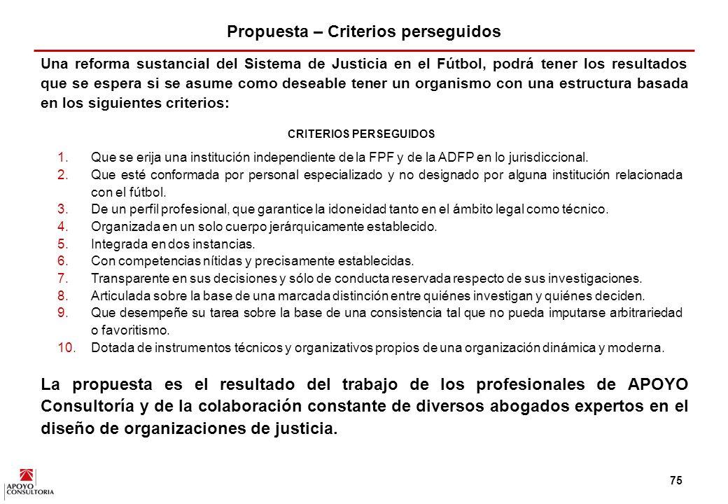 Propuesta – Criterios perseguidos CRITERIOS PERSEGUIDOS