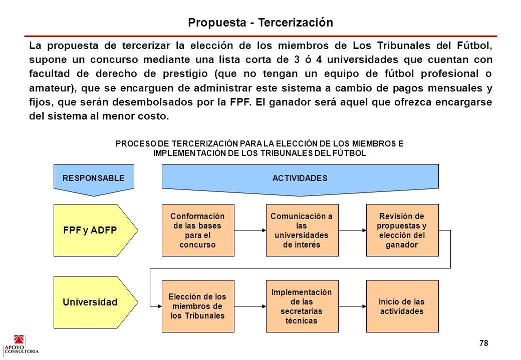 Propuesta - Tercerización
