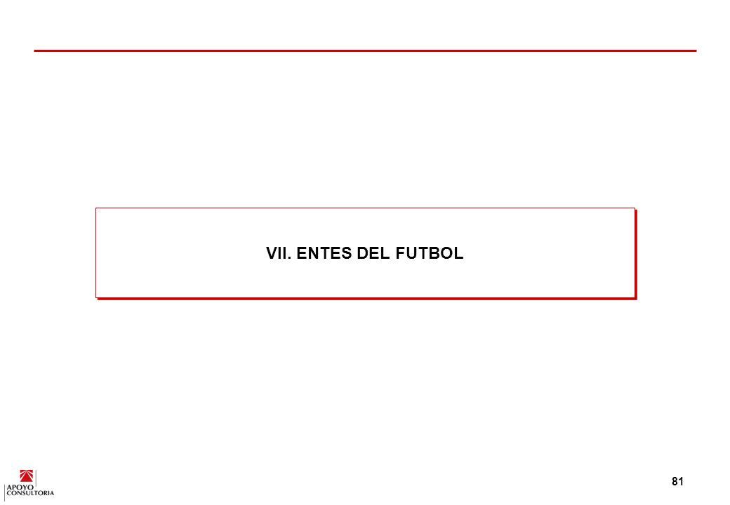 VII. ENTES DEL FUTBOL