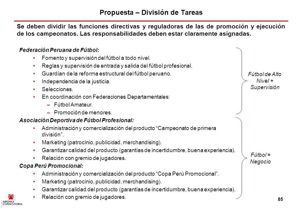 Propuesta – División de Tareas