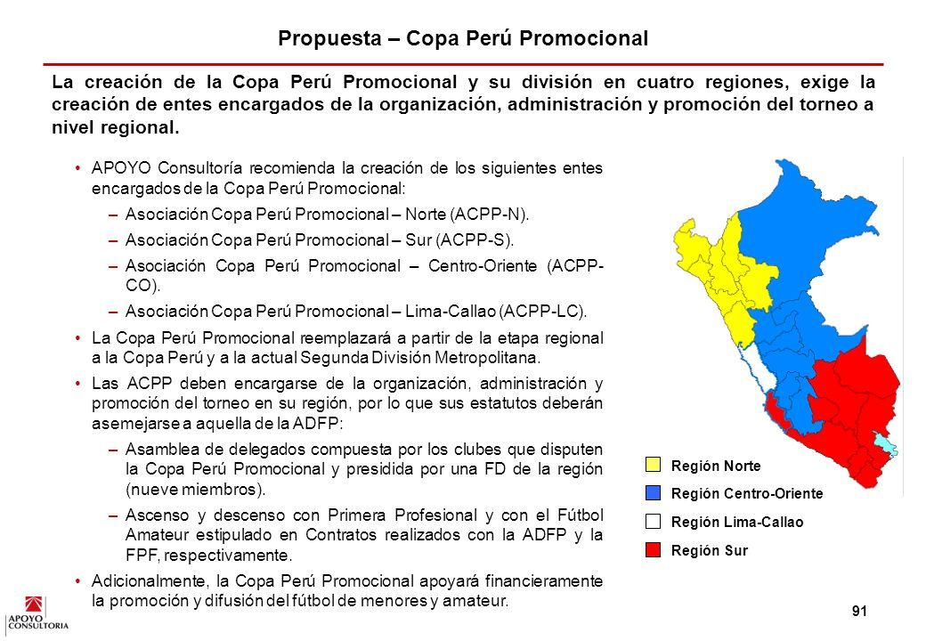 Propuesta – Copa Perú Promocional