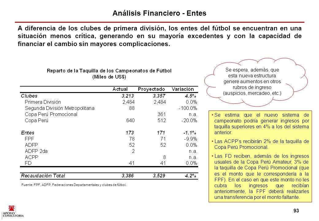 Análisis Financiero - Entes