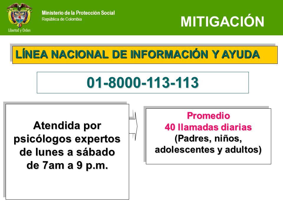 01-8000-113-113 MITIGACIÓN LÍNEA NACIONAL DE INFORMACIÓN Y AYUDA