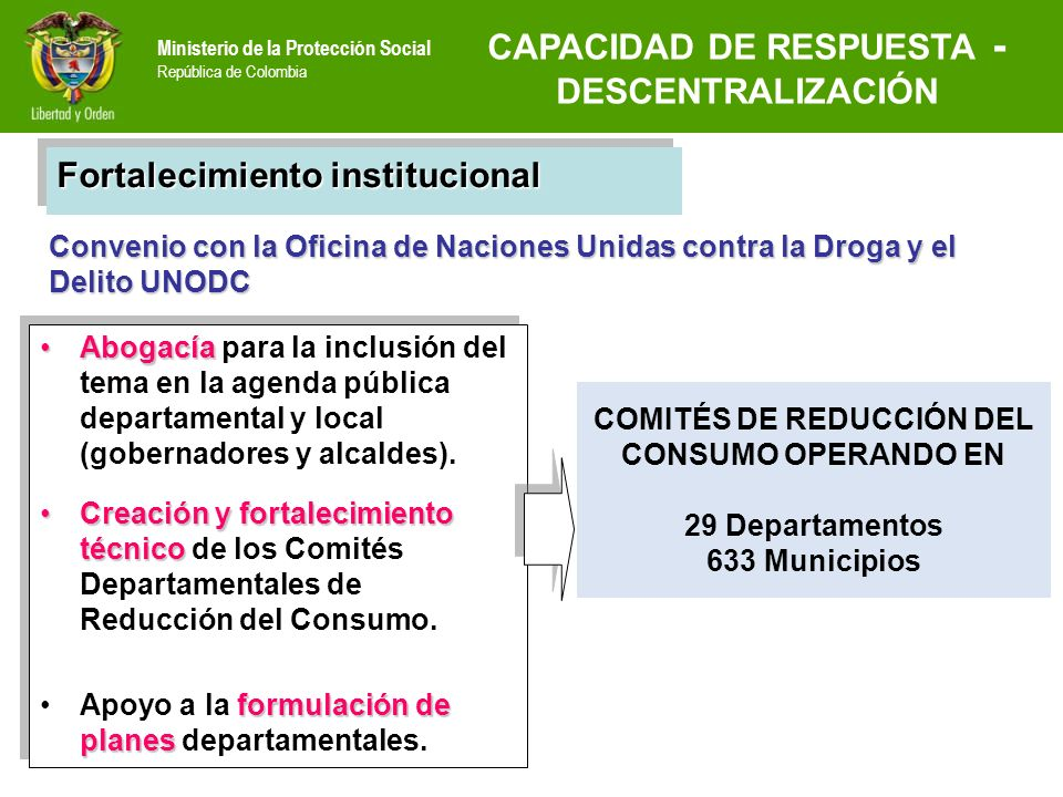 CAPACIDAD DE RESPUESTA - DESCENTRALIZACIÓN