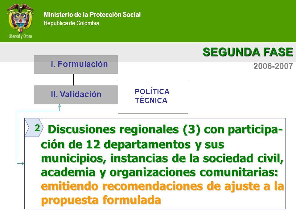 Discusiones regionales (3) con participa-