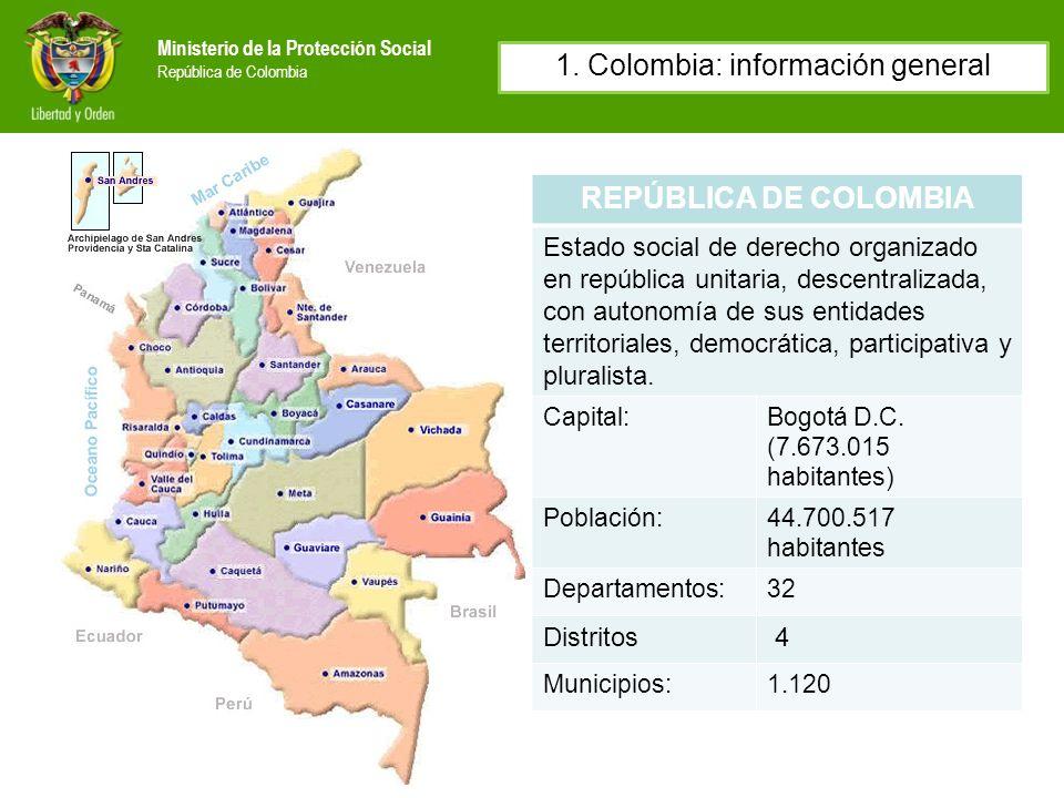 1. Colombia: información general
