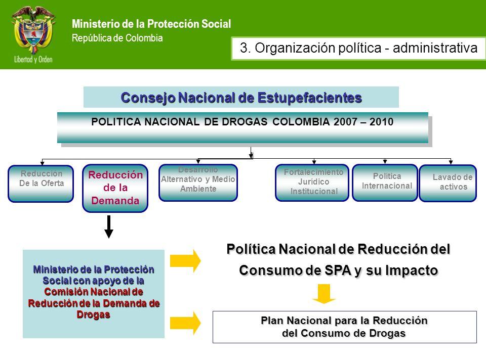 3. Organización política - administrativa