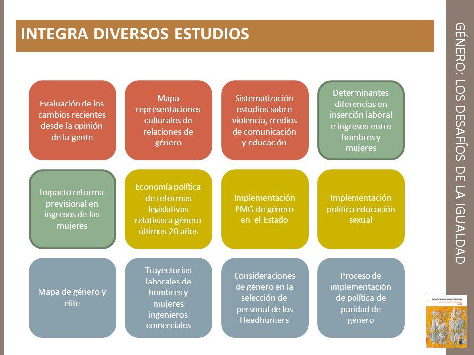 GÉNERO: LOS DESAFÍOS DE LA IGUALDAD