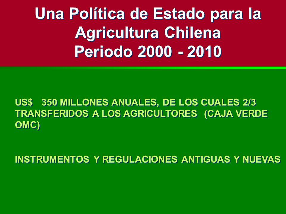 Una Política de Estado para la Agricultura Chilena Periodo 2000 - 2010