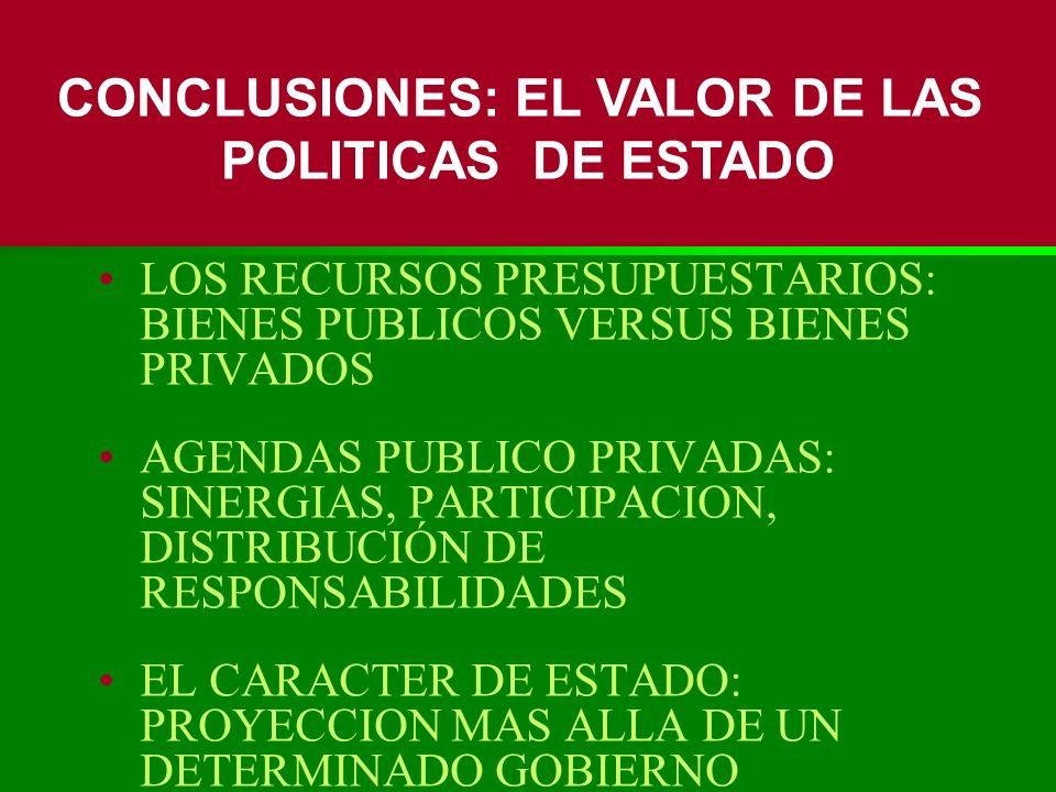 CONCLUSIONES: EL VALOR DE LAS