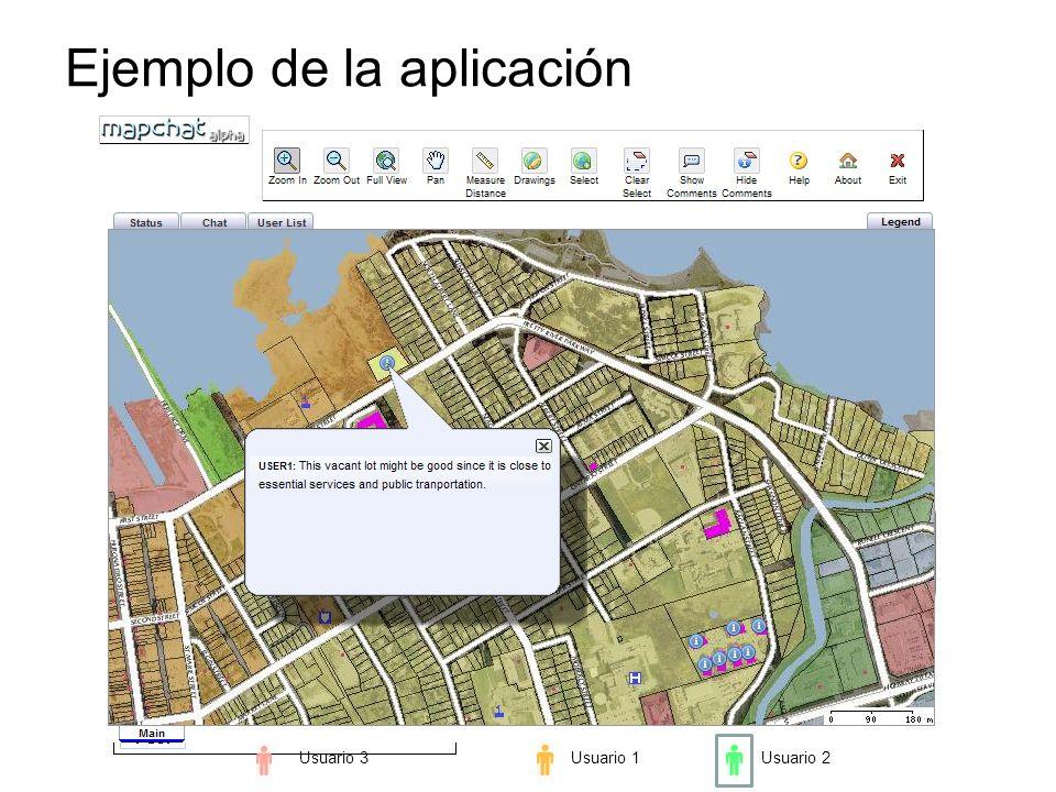 Ejemplo de la aplicación
