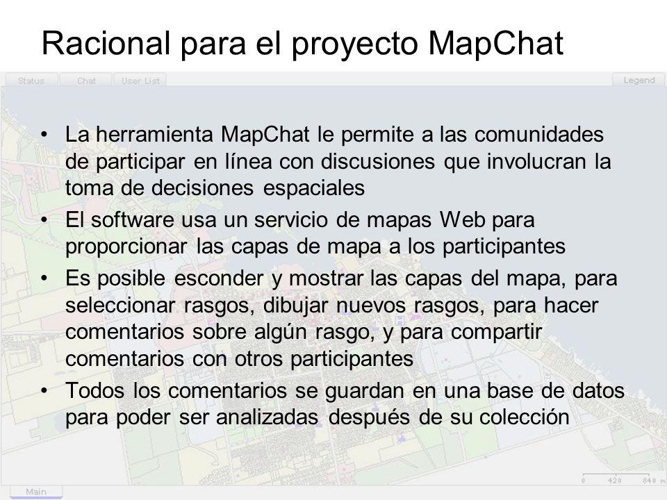Racional para el proyecto MapChat