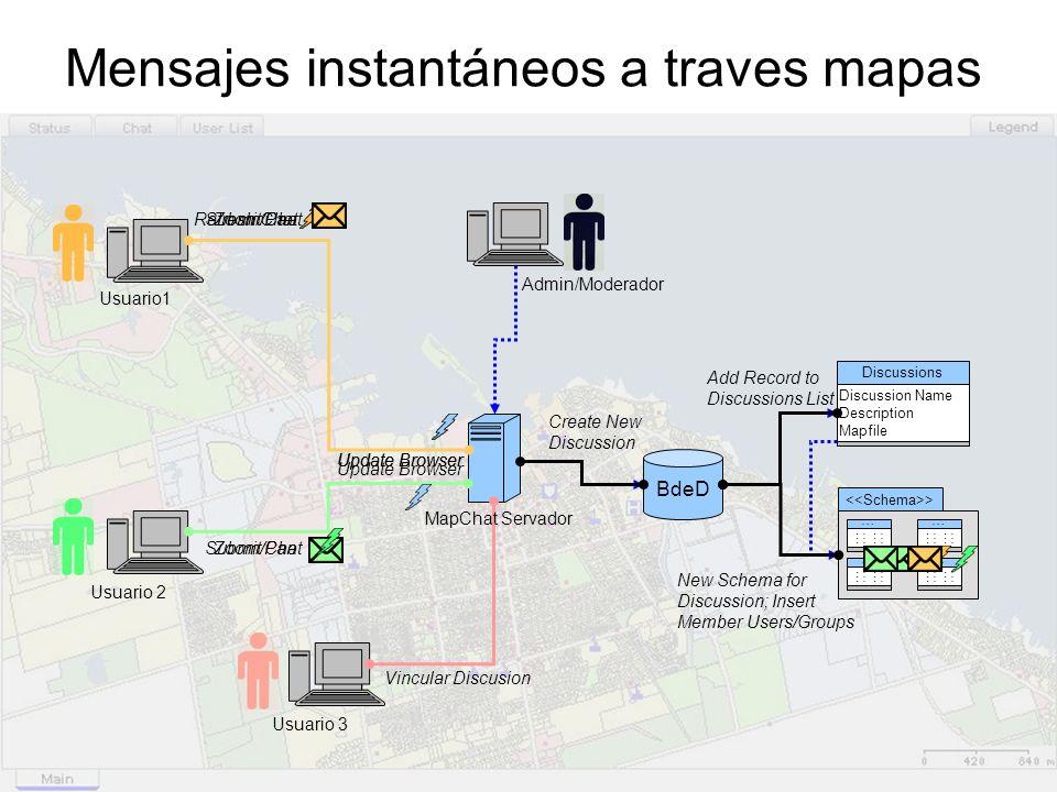Mensajes instantáneos a traves mapas
