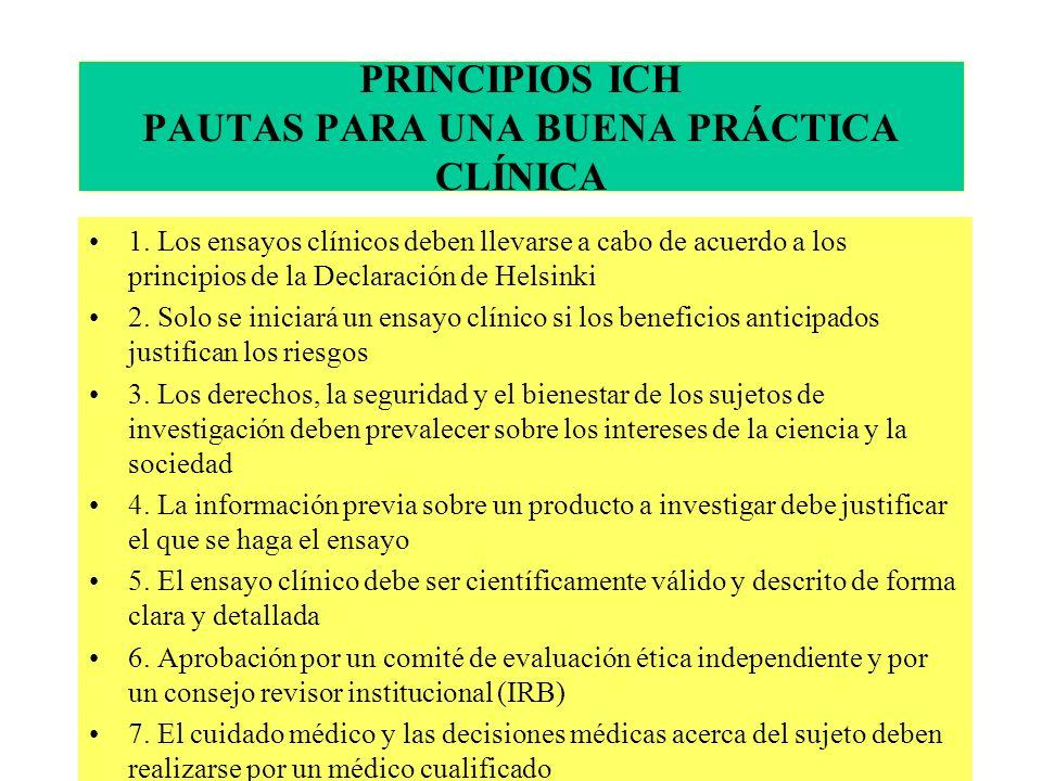PRINCIPIOS ICH PAUTAS PARA UNA BUENA PRÁCTICA CLÍNICA