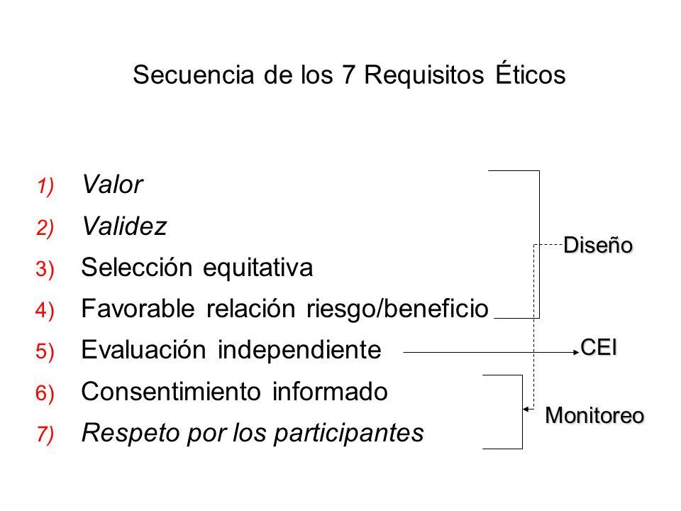 Secuencia de los 7 Requisitos Éticos