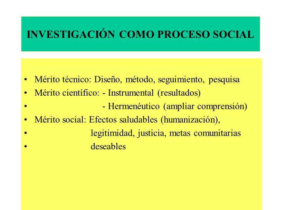 INVESTIGACIÓN COMO PROCESO SOCIAL