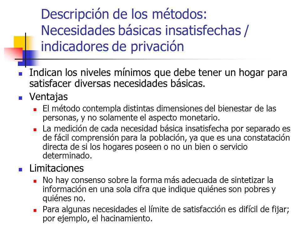 Descripción de los métodos: Necesidades básicas insatisfechas / indicadores de privación