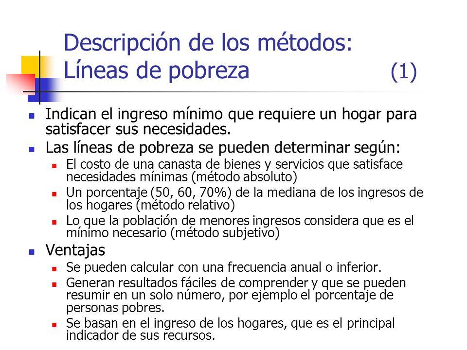 Descripción de los métodos: Líneas de pobreza (1)