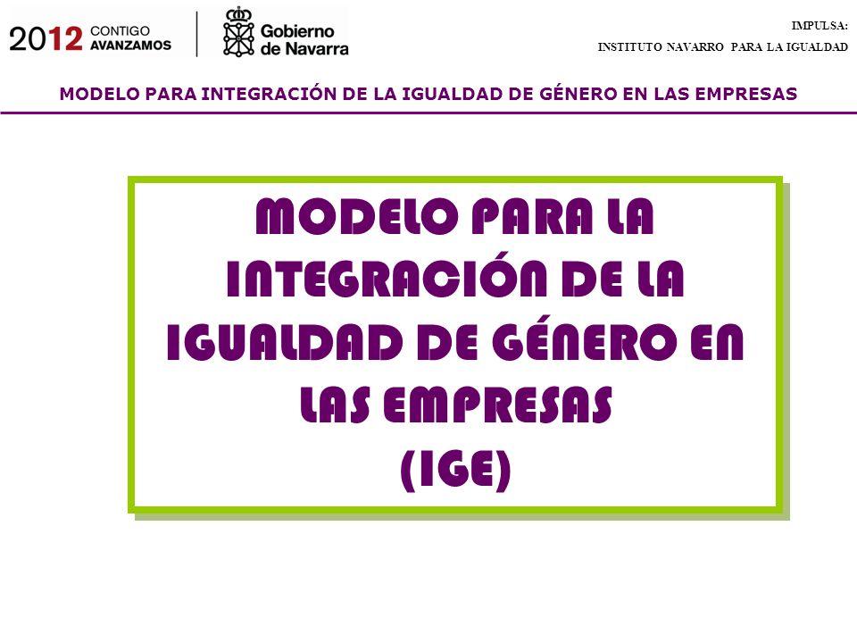 MODELO PARA LA INTEGRACIÓN DE LA IGUALDAD DE GÉNERO EN LAS EMPRESAS