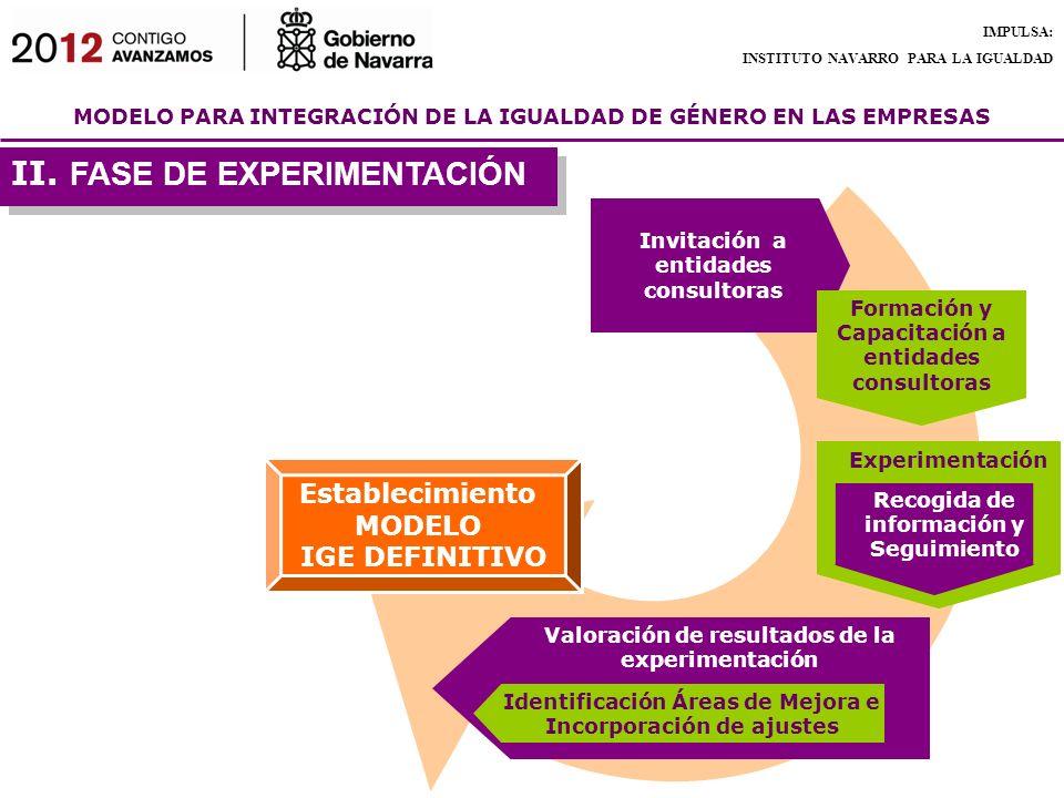 II. FASE DE EXPERIMENTACIÓN
