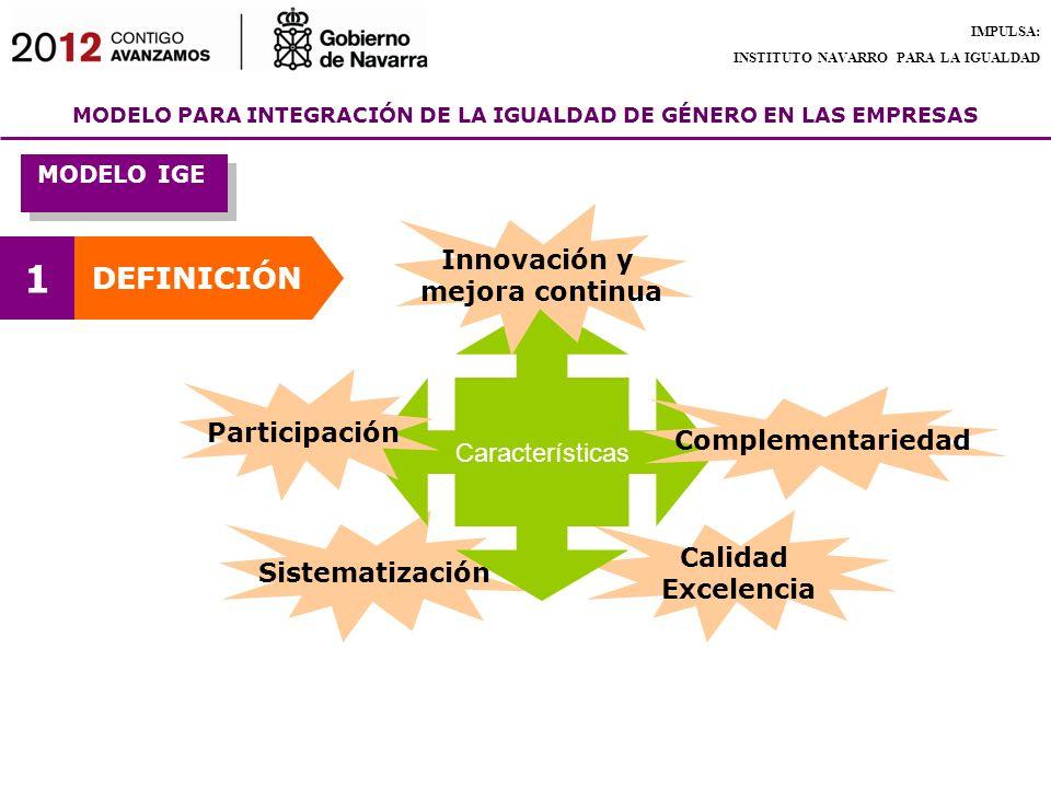 1 DEFINICIÓN Innovación y mejora continua Características